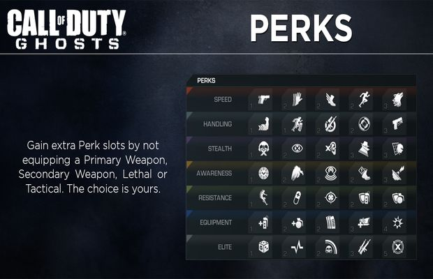 Les Perks de Call of Duty Ghosts C