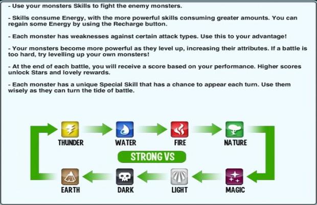 Le guide des combinaisons pour Monster Legends 1